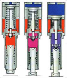 Multicyl Cylinder